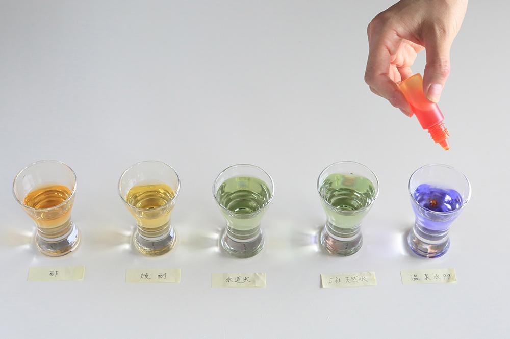 酸性は黄色・中性は緑色・アルカリ性は青色
